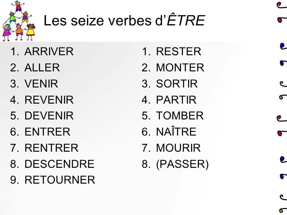 Les seize verbes dÊTRE 1.ARRIVER 2.ALLER 3.VENIR 4.REVENIR 5.DEVENIR 6.ENTRER 7.RENTRER 8.DESCENDRE 9.RETOURNER 1.RESTER 2.MONTER 3.SORTIR 4.PARTIR 5.
