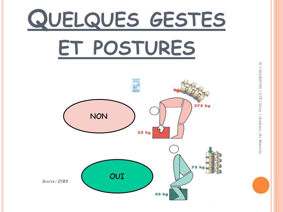 Q UELQUES GESTES ET POSTURES Source : INRS N. CALDERONI / LTP Célony / Académie Aix-Marseille NON OUI
