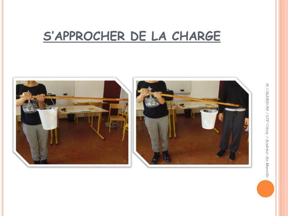 SAPPROCHER DE LA CHARGE N. CALDERONI / LTP Célony / Académie Aix-Marseille