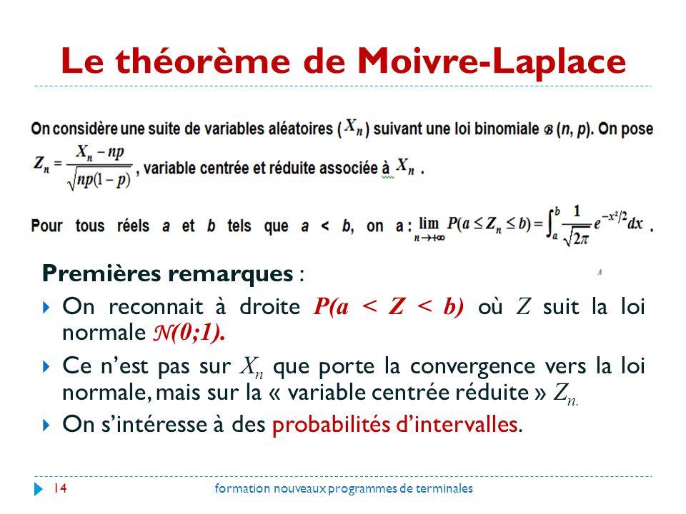 Le théorème de Moivre-Laplace 14 Premières remarques : On reconnait à droite P(a < Z < b) où Z suit la loi normale N (0;1).
