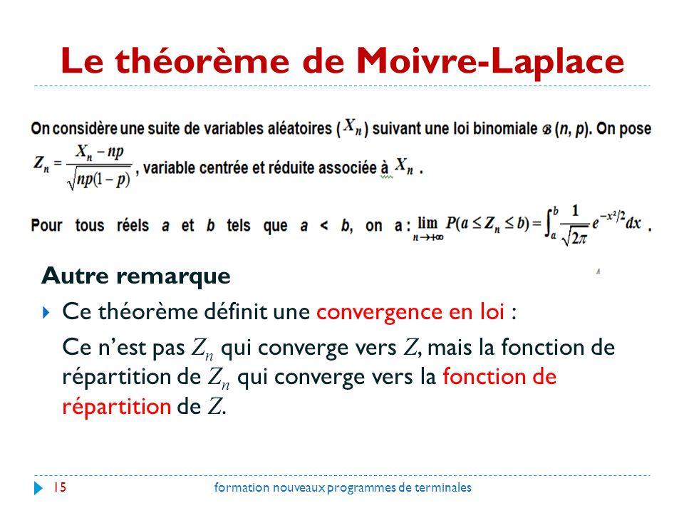 Le théorème de Moivre-Laplace 15 Autre remarque Ce théorème définit une convergence en loi : Ce nest pas Z n qui converge vers Z, mais la fonction de répartition de Z n qui converge vers la fonction de répartition de Z.
