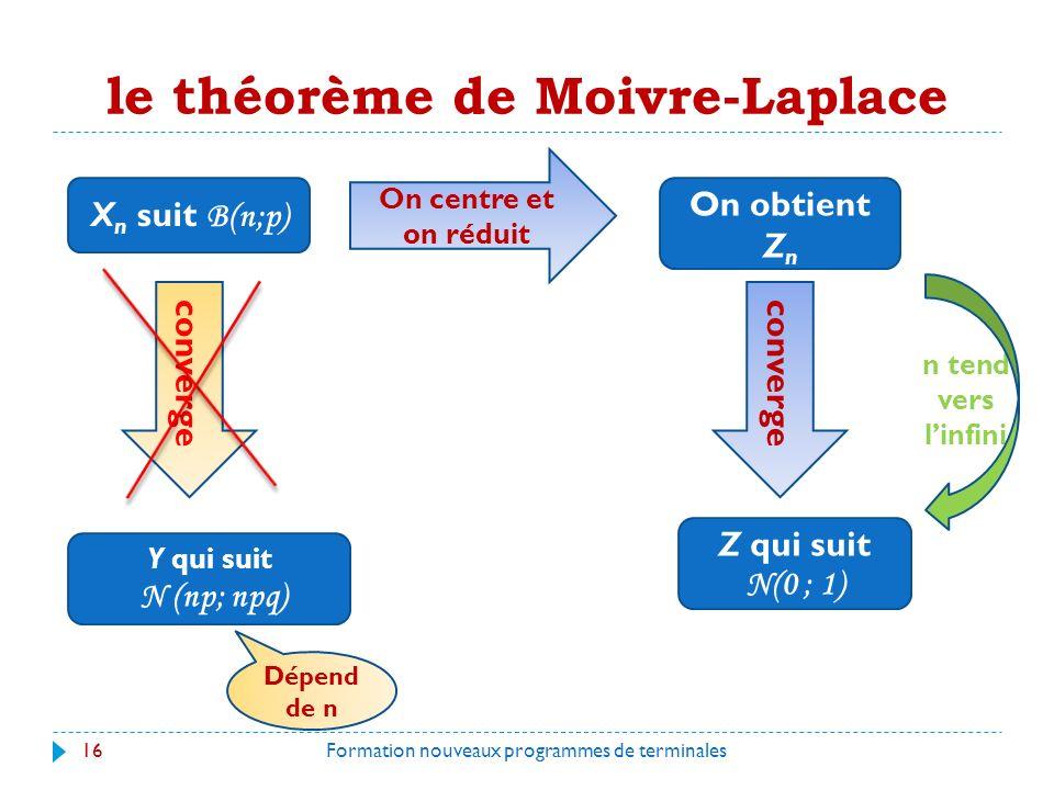 le théorème de Moivre-Laplace X n suit B(n;p) On centre et on réduit On obtient Z n Z qui suit N(0 ; 1) converge Y qui suit N (np; npq) n tend vers linfini 16Formation nouveaux programmes de terminales converge Dépend de n