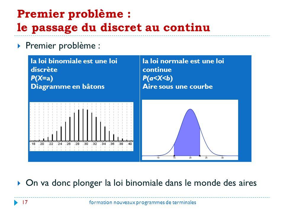 Premier problème : le passage du discret au continu formation nouveaux programmes de terminales17 Premier problème : On va donc plonger la loi binomiale dans le monde des aires la loi binomiale est une loi discrète P(X=a) Diagramme en bâtons la loi normale est une loi continue P(a<X<b) Aire sous une courbe