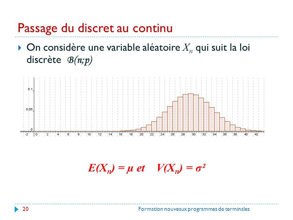 Passage du discret au continu On considère une variable aléatoire X n qui suit la loi discrète B(n;p) E(X n ) = µ et V(X n ) = σ² 20Formation nouveaux programmes de terminales