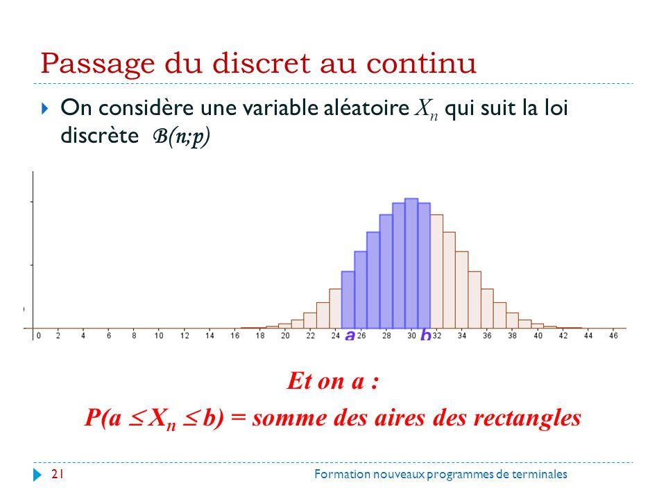 Passage du discret au continu On considère une variable aléatoire X n qui suit la loi discrète B(n;p) Et on a : P(a X n b) = somme des aires des rectangles 21Formation nouveaux programmes de terminales