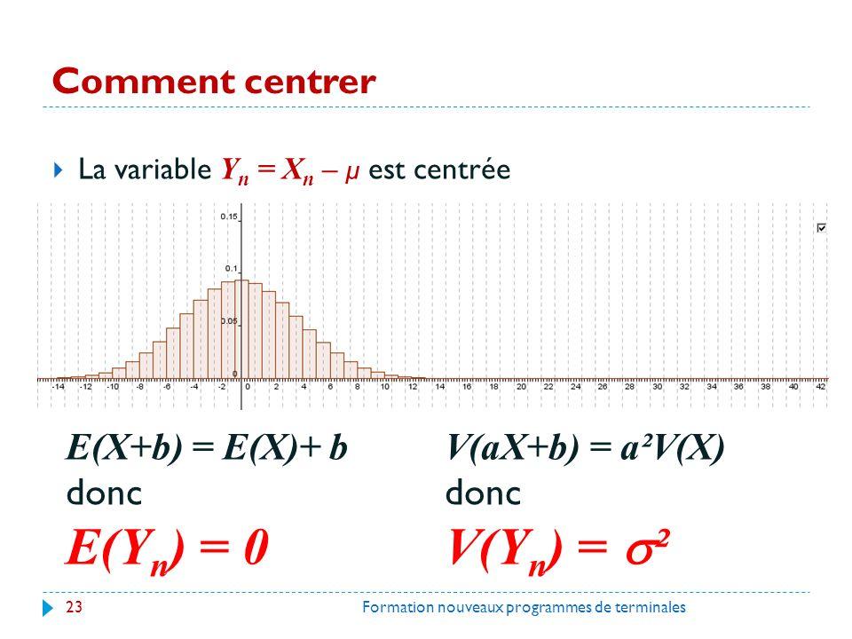 Comment centrer La variable Y n = X n – µ est centrée E(X+b) = E(X)+ b donc E(Y n ) = 0 23Formation nouveaux programmes de terminales V(aX+b) = a²V(X) donc V(Y n ) = ²