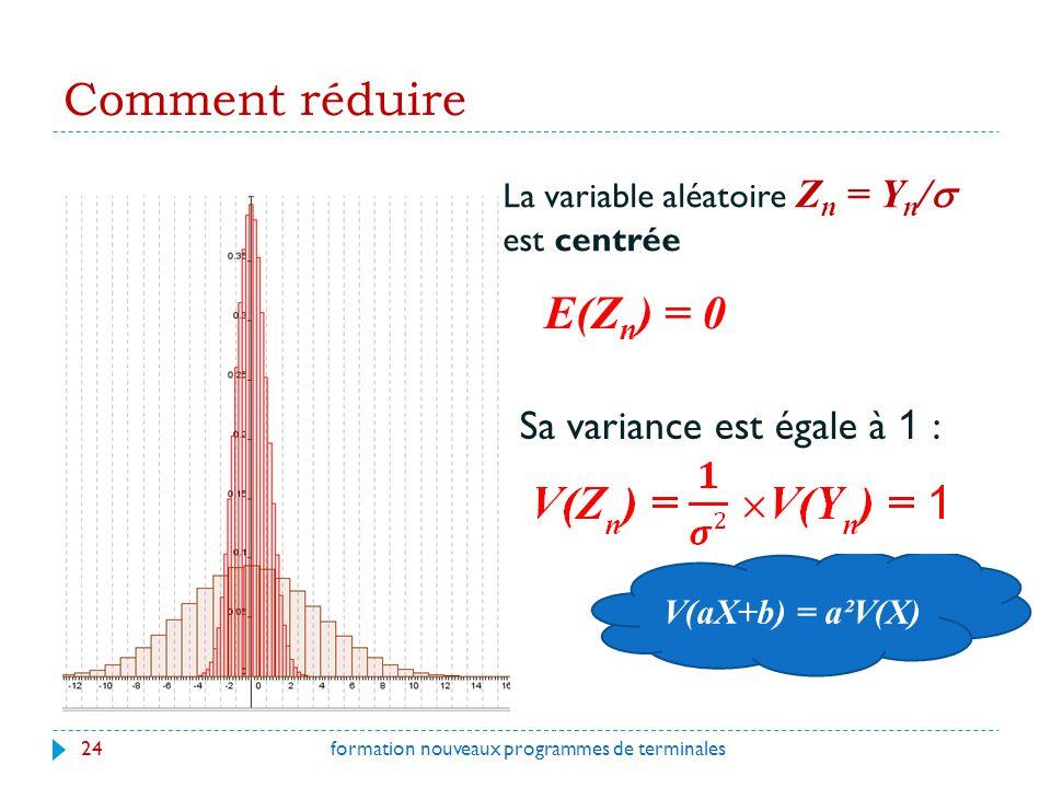 Comment réduire 24formation nouveaux programmes de terminales E(Z n ) = 0 Sa variance est égale à 1 : La variable aléatoire Z n = Y n / est centrée V(aX+b) = a²V(X)