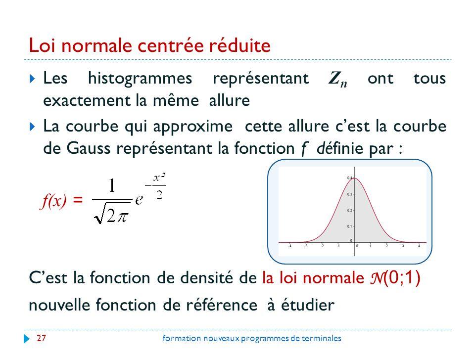 Loi normale centrée réduite formation nouveaux programmes de terminales27 Les histogrammes représentant Z n ont tous exactement la même allure La courbe qui approxime cette allure cest la courbe de Gauss représentant la fonction f définie par : f(x) = Cest la fonction de densité de la loi normale N (0;1) nouvelle fonction de référence à étudier
