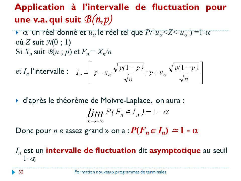 Application à lintervalle de fluctuation pour une v.a.