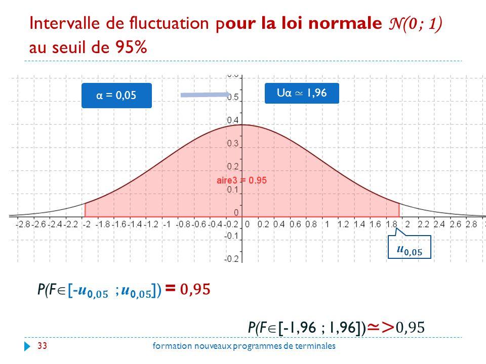 Intervalle de fluctuation pour la loi normale N(0 ; 1) au seuil de 95% P(F [- u 0,05 ; u 0,05 ]) = 0,95 33 u 0,05 P(F [-1,96 ; 1,96]) > 0,95 formation nouveaux programmes de terminales α = 0,05 U α 1,96