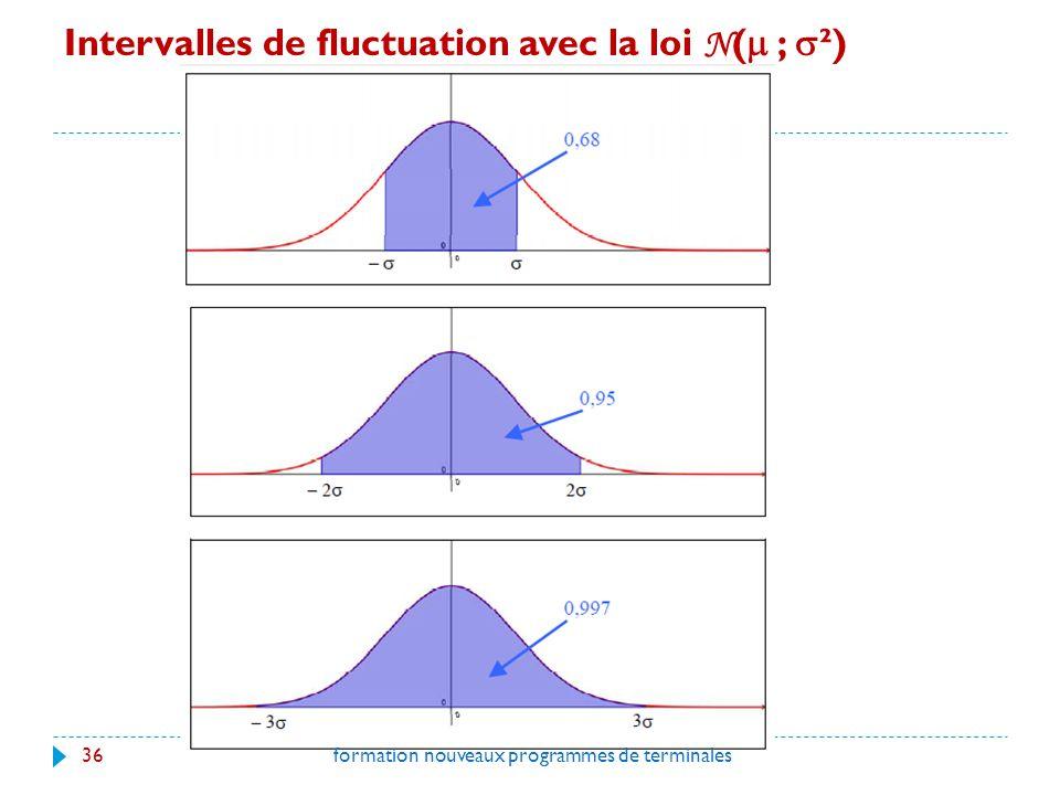 Intervalles de fluctuation avec la loi N ( ; ²) 36formation nouveaux programmes de terminales
