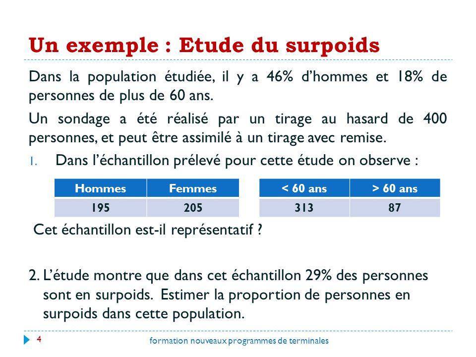 Un exemple : Etude du surpoids formation nouveaux programmes de terminales 4 Dans la population étudiée, il y a 46% dhommes et 18% de personnes de plus de 60 ans.