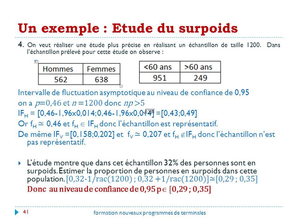 Un exemple : Etude du surpoids formation nouveaux programmes de terminales 41 4.