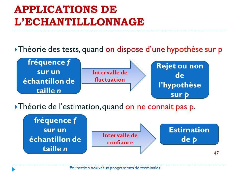 APPLICATIONS DE LECHANTILLLONNAGE Théorie des tests, quand on dispose dune hypothèse sur p Théorie de l estimation, quand on ne connait pas p.