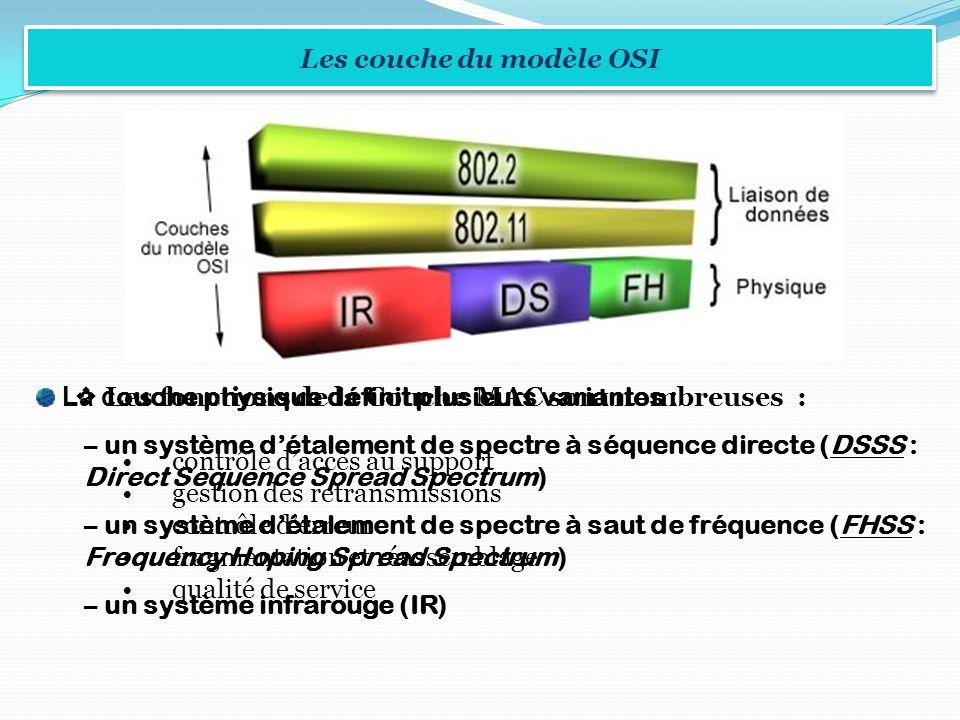 Les couche du modèle OSI La c ouche physique définit plusieurs variantes : – un système détalement de spectre à séquence directe (DSSS : Direct Sequen