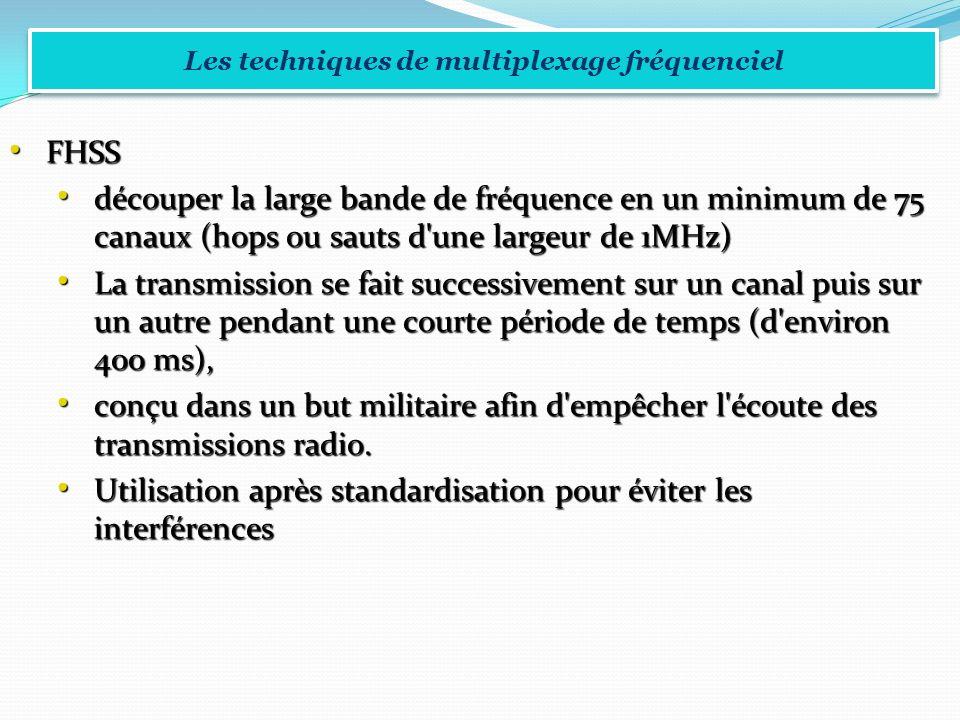 FHSS FHSS découper la large bande de fréquence en un minimum de 75 canaux (hops ou sauts d'une largeur de 1MHz) découper la large bande de fréquence e