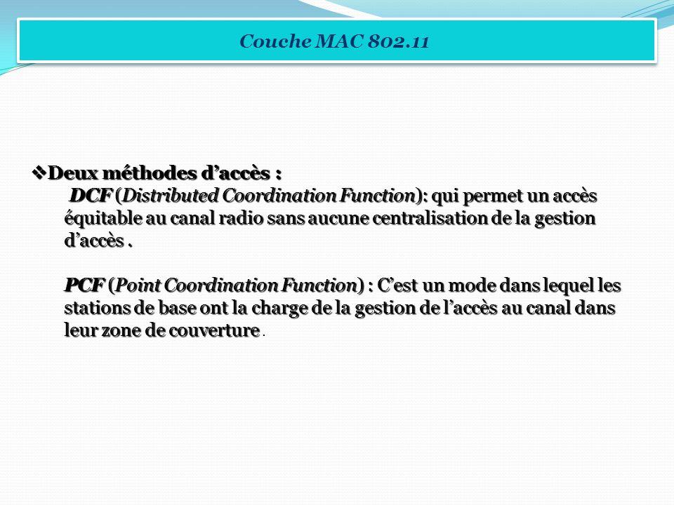 Couche MAC 802.11 Deux méthodes daccès : Deux méthodes daccès : DCF (Distributed Coordination Function): qui permet un accès équitable au canal radio