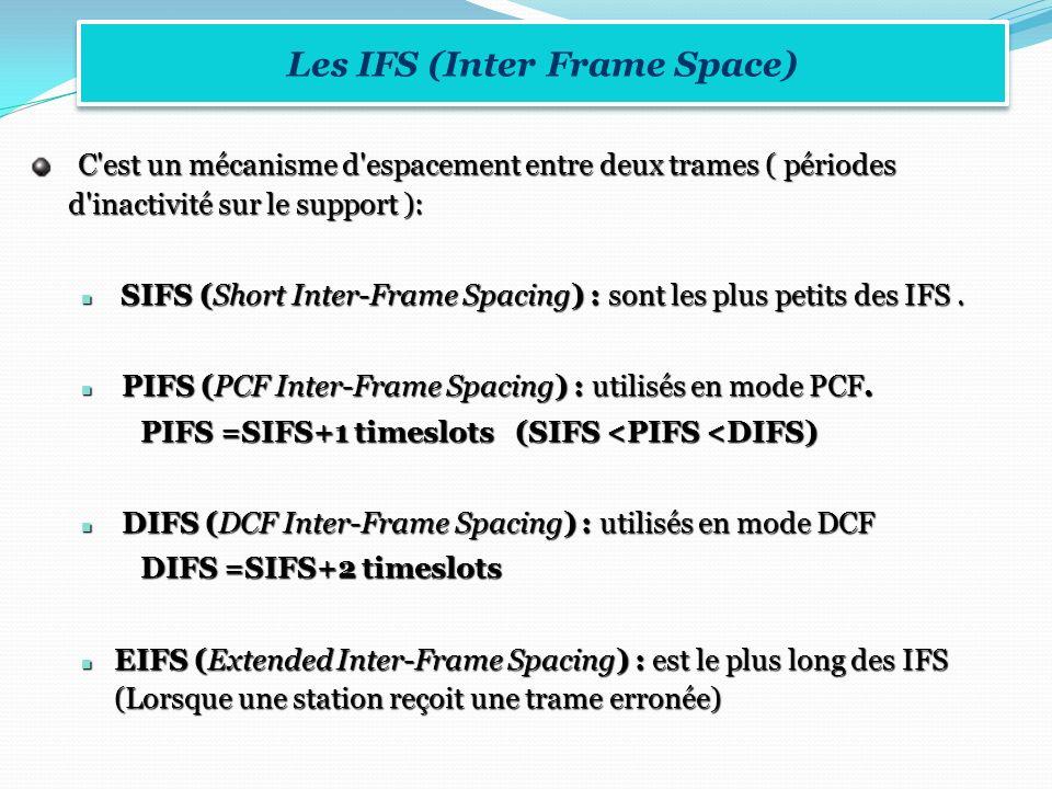 Les IFS (Inter Frame Space) C'est un mécanisme d'espacement entre deux trames ( périodes d'inactivité sur le support ): C'est un mécanisme d'espacemen