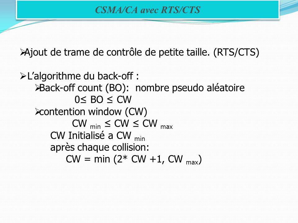 Ajout de trame de contrôle de petite taille. (RTS/CTS) Lalgorithme du back-off : Back-off count (BO): nombre pseudo aléatoire 0 BO CW contention windo