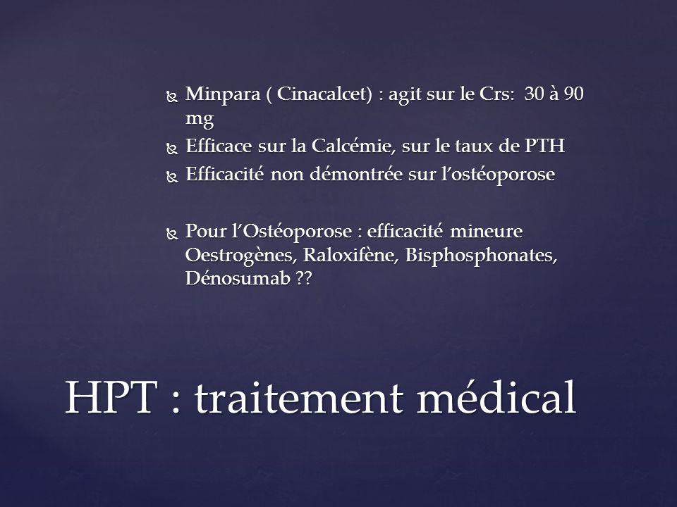 Minpara ( Cinacalcet) : agit sur le Crs: 30 à 90 mg Minpara ( Cinacalcet) : agit sur le Crs: 30 à 90 mg Efficace sur la Calcémie, sur le taux de PTH E