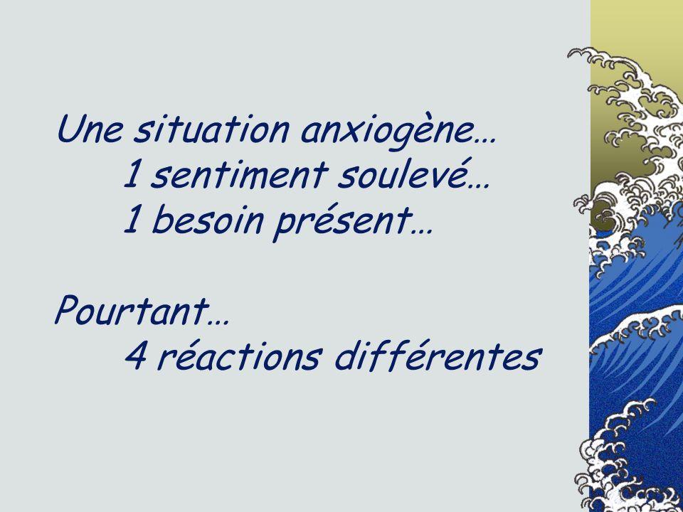 Une situation anxiogène… 1 sentiment soulevé… 1 besoin présent… Pourtant… 4 réactions différentes