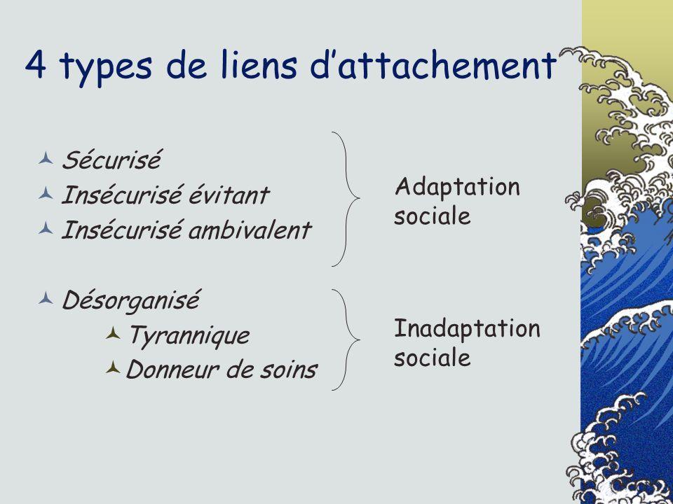 4 types de liens dattachement Sécurisé Insécurisé évitant Insécurisé ambivalent Désorganisé Tyrannique Donneur de soins Adaptation sociale Inadaptatio