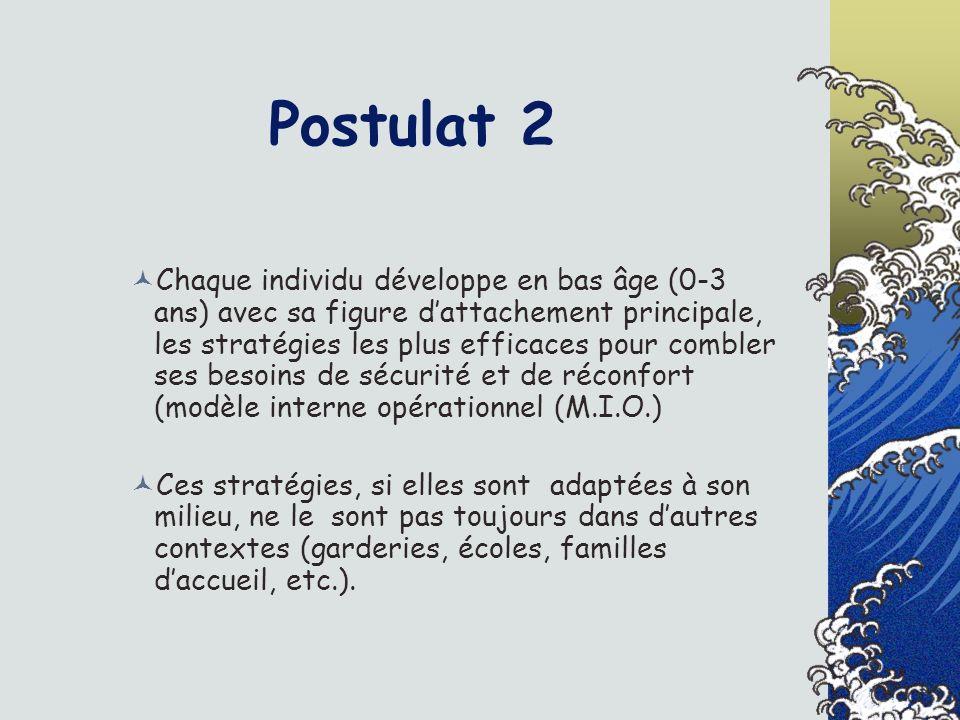 Postulat 2 Chaque individu développe en bas âge (0-3 ans) avec sa figure dattachement principale, les stratégies les plus efficaces pour combler ses b