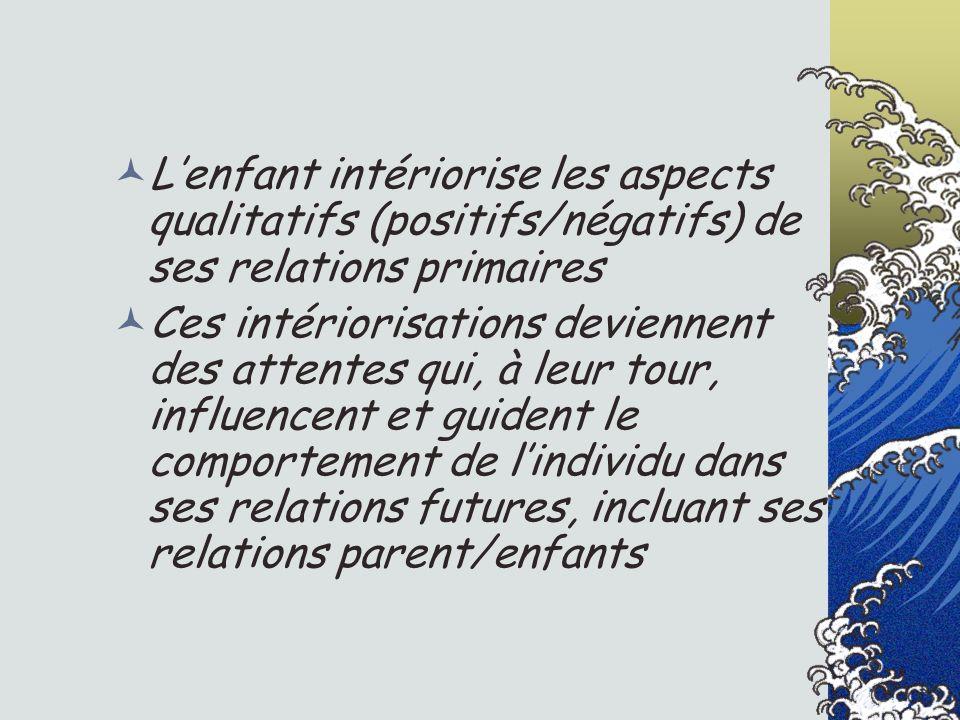 Lenfant intériorise les aspects qualitatifs (positifs/négatifs) de ses relations primaires Ces intériorisations deviennent des attentes qui, à leur to