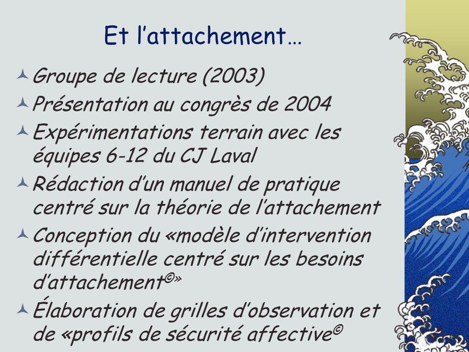 Groupe de lecture (2003) Présentation au congrès de 2004 Expérimentations terrain avec les équipes 6-12 du CJ Laval Rédaction dun manuel de pratique c