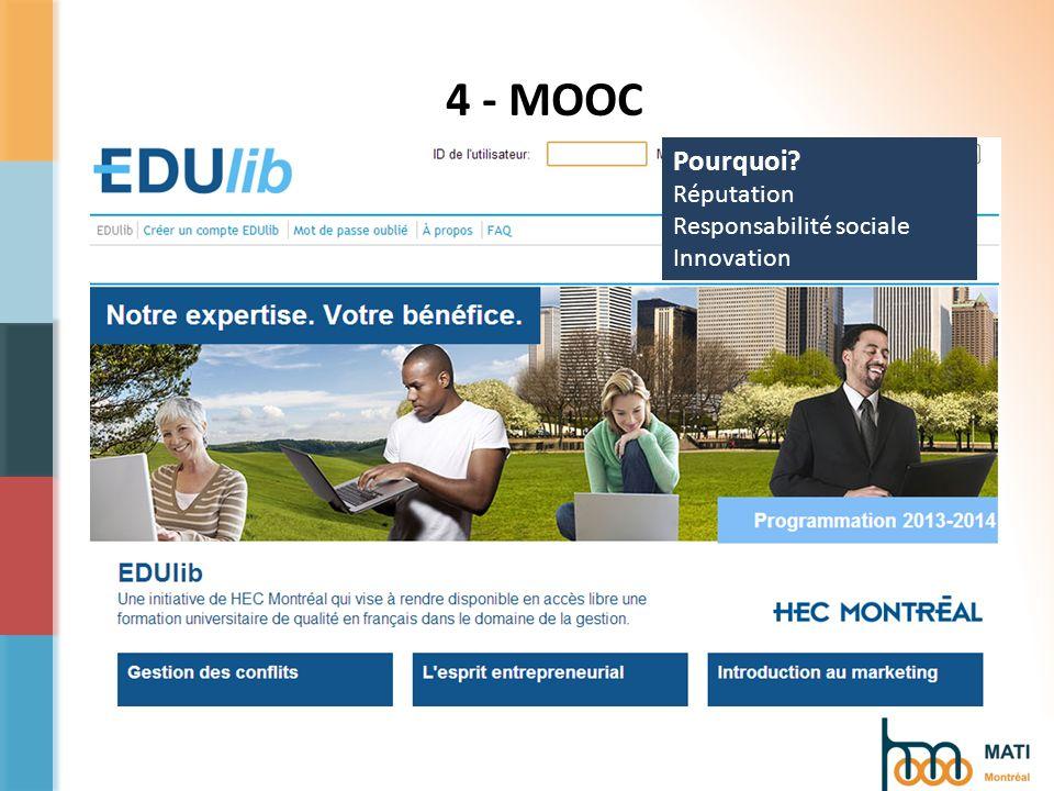 4 - MOOC https://edulib.hec.ca/portal Pourquoi Réputation Responsabilité sociale Innovation