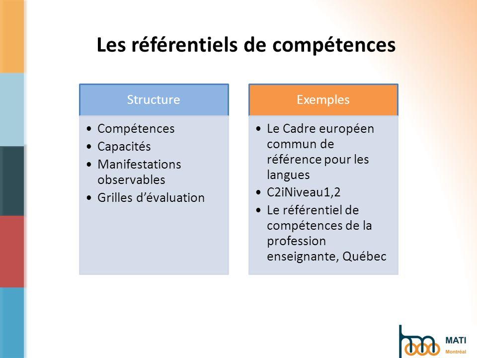 Les référentiels de compétences Structure Compétences Capacités Manifestations observables Grilles dévaluation Exemples Le Cadre européen commun de référence pour les langues C2iNiveau1,2 Le référentiel de compétences de la profession enseignante, Québec