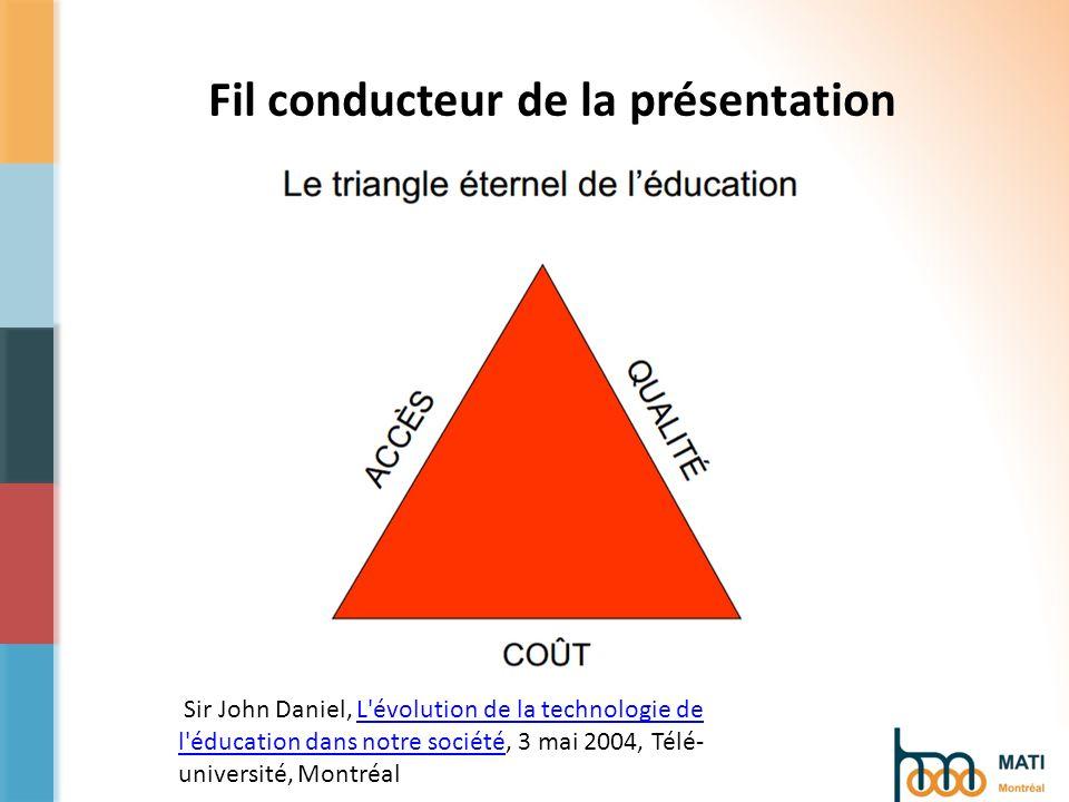 1- Classe inversée 2- Culture participative 3-Données massives 4- MOOC 5-Contenu en accès libre 6- Compétences 7- Grilles de correction 8- Badges9- Portfolios