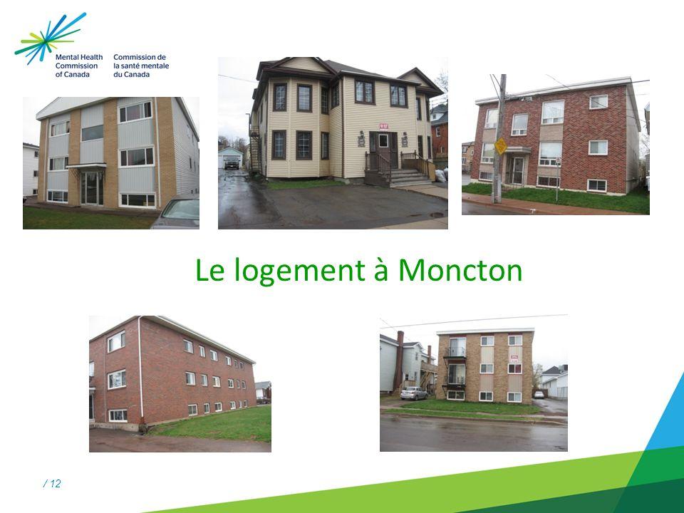 / 12 Le logement à Moncton