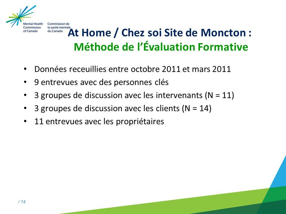 / 14 At Home / Chez soi Site de Moncton : Méthode de lÉvaluation Formative Données receuillies entre octobre 2011 et mars 2011 9 entrevues avec des personnes clés 3 groupes de discussion avec les intervenants (N = 11) 3 groupes de discussion avec les clients (N = 14) 11 entrevues avec les propriétaires