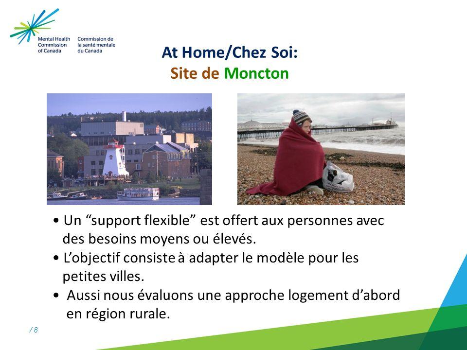/ 8 At Home/Chez Soi: Site de Moncton Un support flexible est offert aux personnes avec des besoins moyens ou élevés.