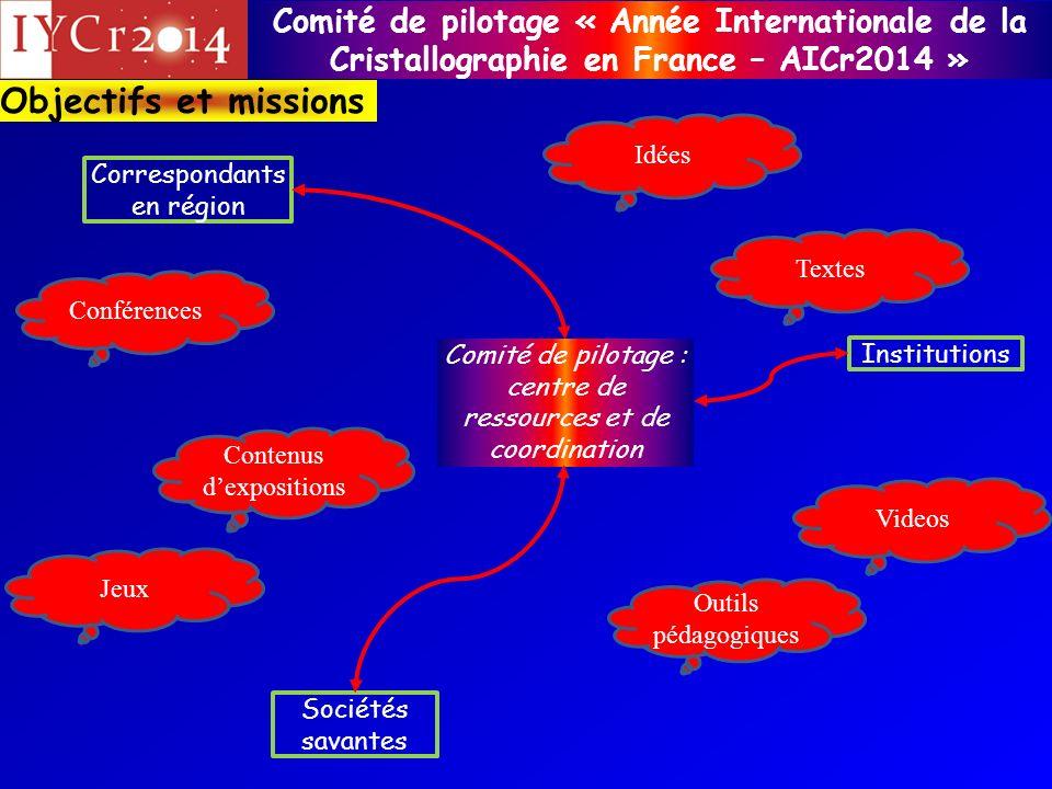 Comité de pilotage « Année Internationale de la Cristallographie en France – AICr2014 » Objectifs et missions Idées Conférences Contenus dexpositions