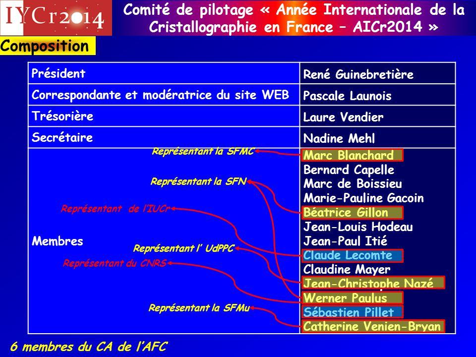 Comité de pilotage « Année Internationale de la Cristallographie en France – AICr2014 » Président René Guinebretière Correspondante et modératrice du