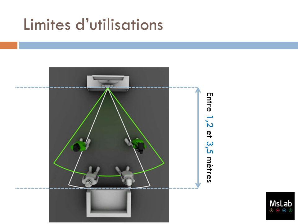 Limites dutilisations Entre 1,2 et 3,5 mètres