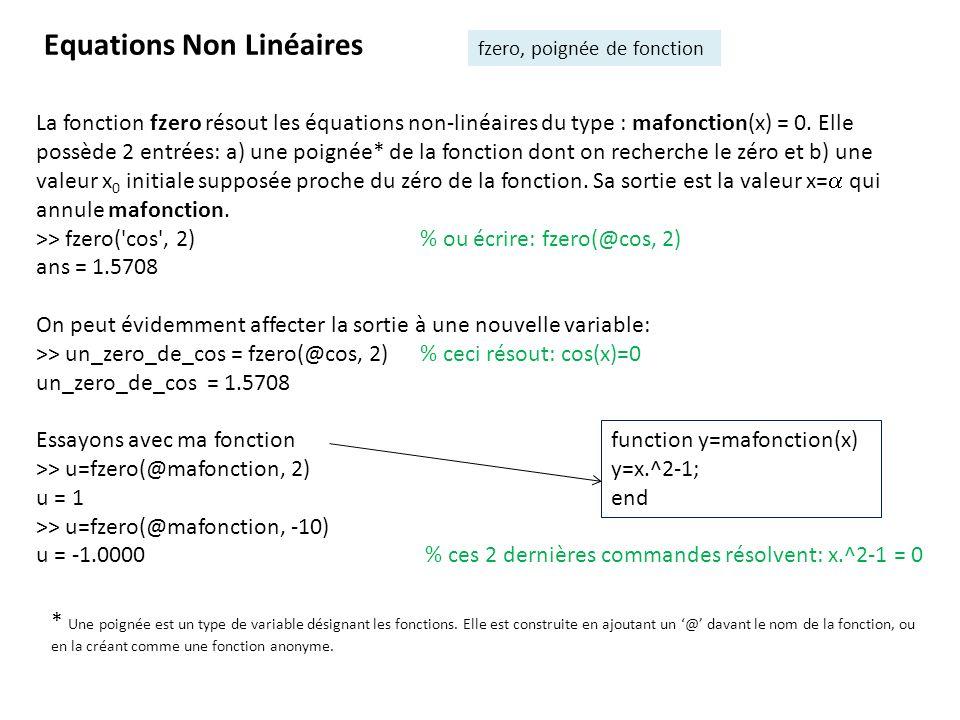 Equations Non Linéaires fzero, poignée de fonction La fonction fzero résout les équations non-linéaires du type : mafonction(x) = 0. Elle possède 2 en