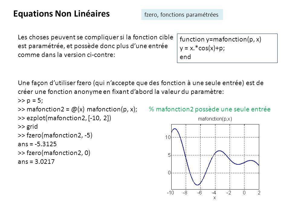 Equations Non Linéaires fzero, fonctions paramétrées Les choses peuvent se compliquer si la fonction cible est paramétrée, et possède donc plus dune e