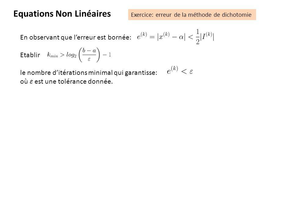 Equations Non Linéaires Exercice: erreur de la méthode de dichotomie En observant que lerreur est bornée: Etablir le nombre ditérations minimal qui ga