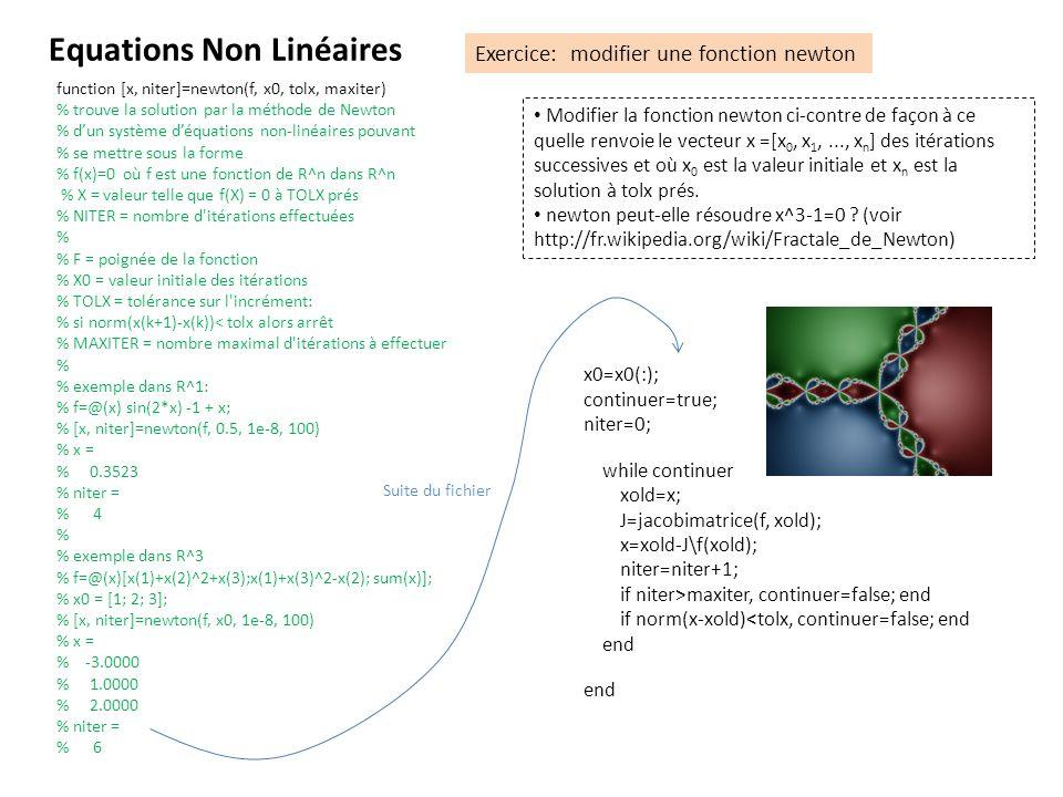 x0=x0(:); continuer=true; niter=0; while continuer xold=x; J=jacobimatrice(f, xold); x=xold-J\f(xold); niter=niter+1; if niter>maxiter, continuer=fals