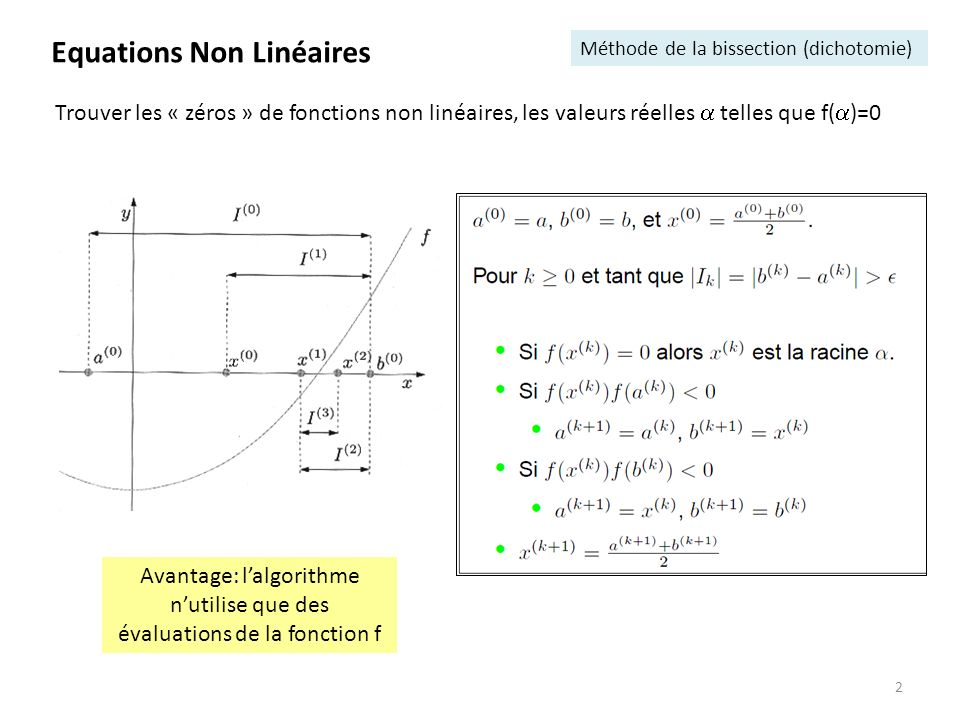 2 Trouver les « zéros » de fonctions non linéaires, les valeurs réelles telles que f( )=0 Avantage: lalgorithme nutilise que des évaluations de la fon