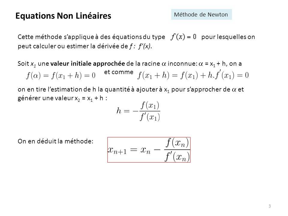 3 Cette méthode sapplique à des équations du type pour lesquelles on peut calculer ou estimer la dérivée de f : f(x). Soit x 1 une valeur initiale app
