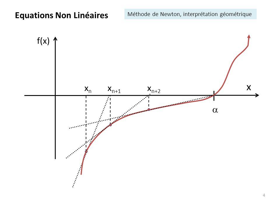 4 xnxn x n+1 f(x) x n+2 x Equations Non Linéaires Méthode de Newton, interprétation géométrique