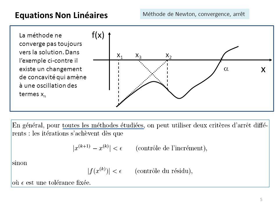 6 |f (x)| >> 1 (à gauche) critère trop restrictif: alors que lerreur est faible, les itérations se poursuivent puisque le résidu est grand.