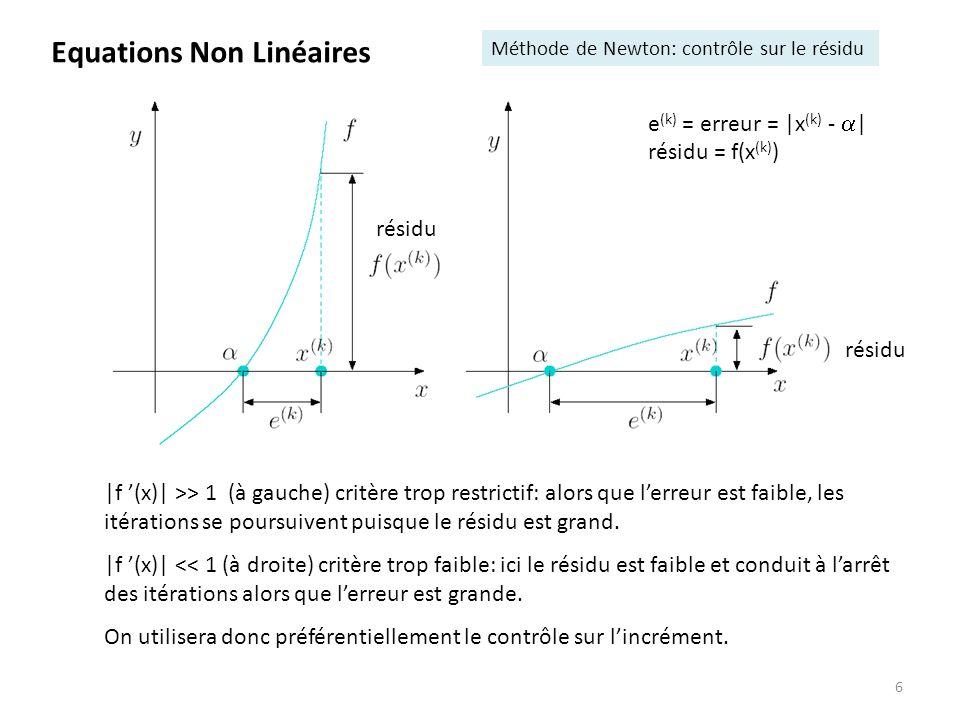 x0=x0(:); continuer=true; niter=0; while continuer xold=x; J=jacobimatrice(f, xold); x=xold-J\f(xold); niter=niter+1; if niter>maxiter, continuer=false; end if norm(x-xold)<tolx, continuer=false; end end end Equations Non Linéaires Exercice: modifier une fonction newton function [x, niter]=newton(f, x0, tolx, maxiter) % trouve la solution par la méthode de Newton % dun système déquations non-linéaires pouvant % se mettre sous la forme % f(x)=0 où f est une fonction de R^n dans R^n % X = valeur telle que f(X) = 0 à TOLX prés % NITER = nombre d itérations effectuées % % F = poignée de la fonction % X0 = valeur initiale des itérations % TOLX = tolérance sur l incrément: % si norm(x(k+1)-x(k))< tolx alors arrêt % MAXITER = nombre maximal d itérations à effectuer % % exemple dans R^1: % f=@(x) sin(2*x) -1 + x; % [x, niter]=newton(f, 0.5, 1e-8, 100) % x = % 0.3523 % niter = % 4 % % exemple dans R^3 % f=@(x)[x(1)+x(2)^2+x(3);x(1)+x(3)^2-x(2); sum(x)]; % x0 = [1; 2; 3]; % [x, niter]=newton(f, x0, 1e-8, 100) % x = % -3.0000 % 1.0000 % 2.0000 % niter = % 6 Suite du fichier Modifier la fonction newton ci-contre de façon à ce quelle renvoie le vecteur x =[x 0, x 1,..., x n ] des itérations successives et où x 0 est la valeur initiale et x n est la solution à tolx prés.