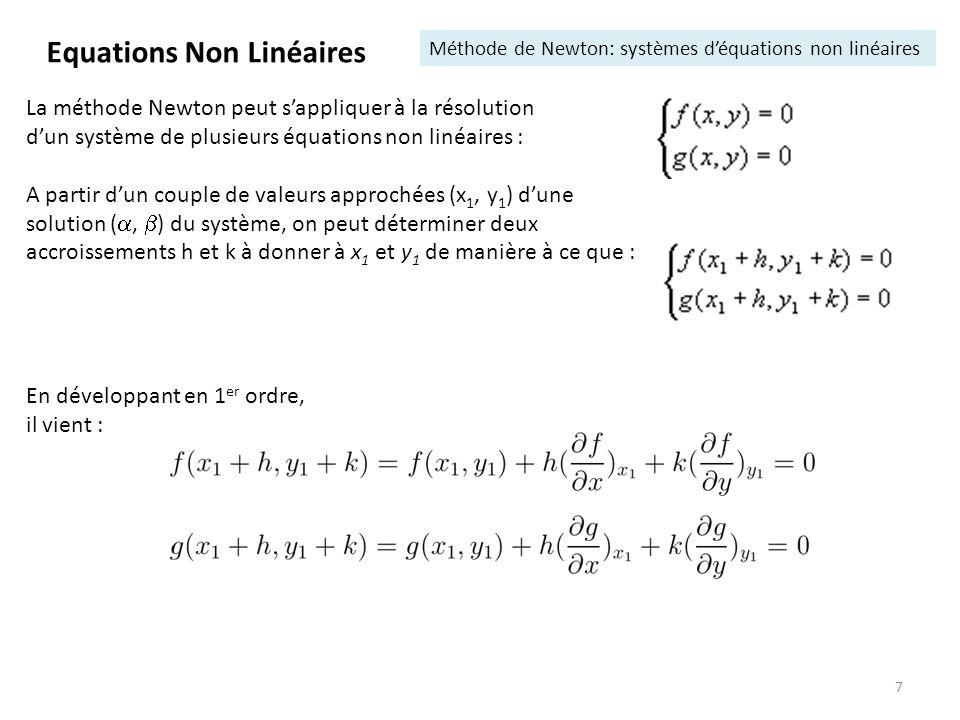 8 Les quantités h et k sobtiennent donc, en résolvant le système linéaire suivant : Sous forme matricielle, en posant J la matrice Jacobienne: Généralisation: On peut noter de façon condensée (vectorielle): J (x1, y1) = Equations Non Linéaires Méthode de Newton: systèmes déquations non linéaires