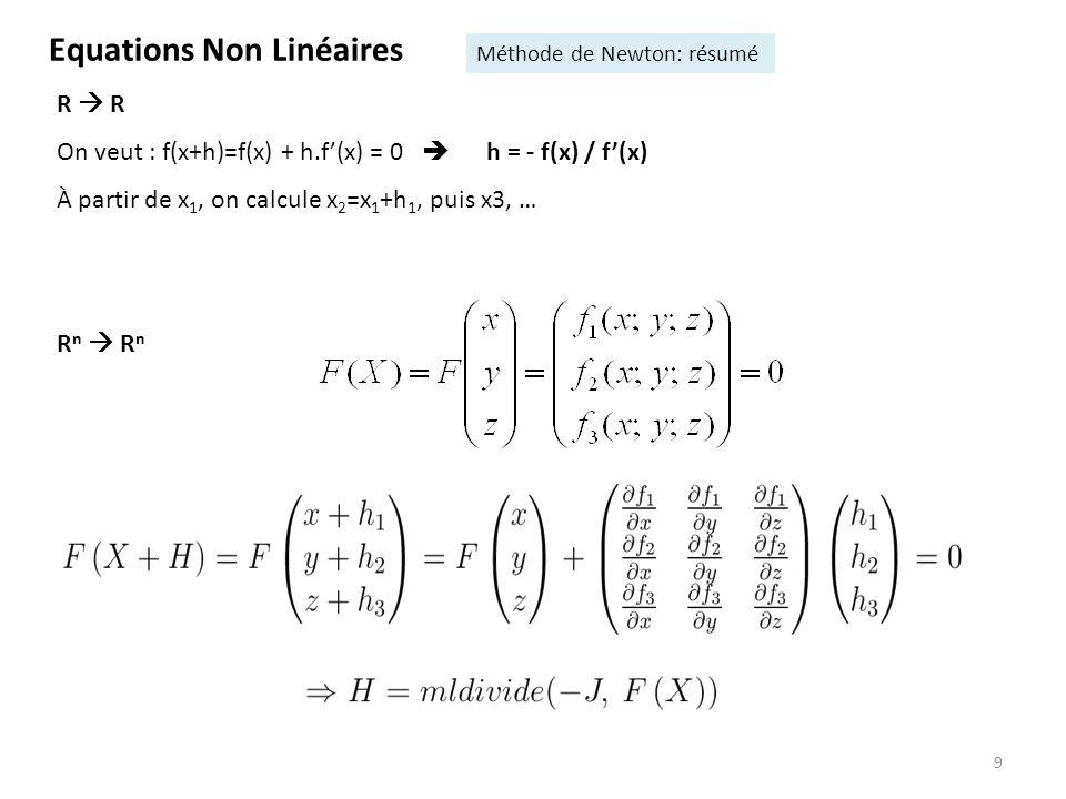 9 R On veut : f(x+h)=f(x) + h.f(x) = 0 h = - f(x) / f(x) À partir de x 1, on calcule x 2 =x 1 +h 1, puis x3, … R n Equations Non Linéaires Méthode de