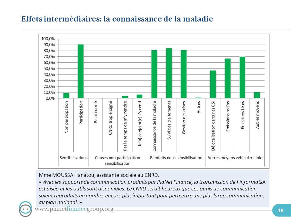 18 Effets intermédiaires: la connaissance de la maladie Mme MOUSSA Hanatou, assistante sociale au CNRD. « Avec les supports de communication produits